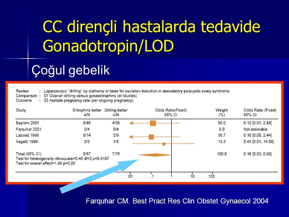 CC dirençli hastalarda tedavide Gonadotropin/LOD Farquhar CM. Best Pract Res Clin Obstet Gynaecol 2004 Çoğul gebelik