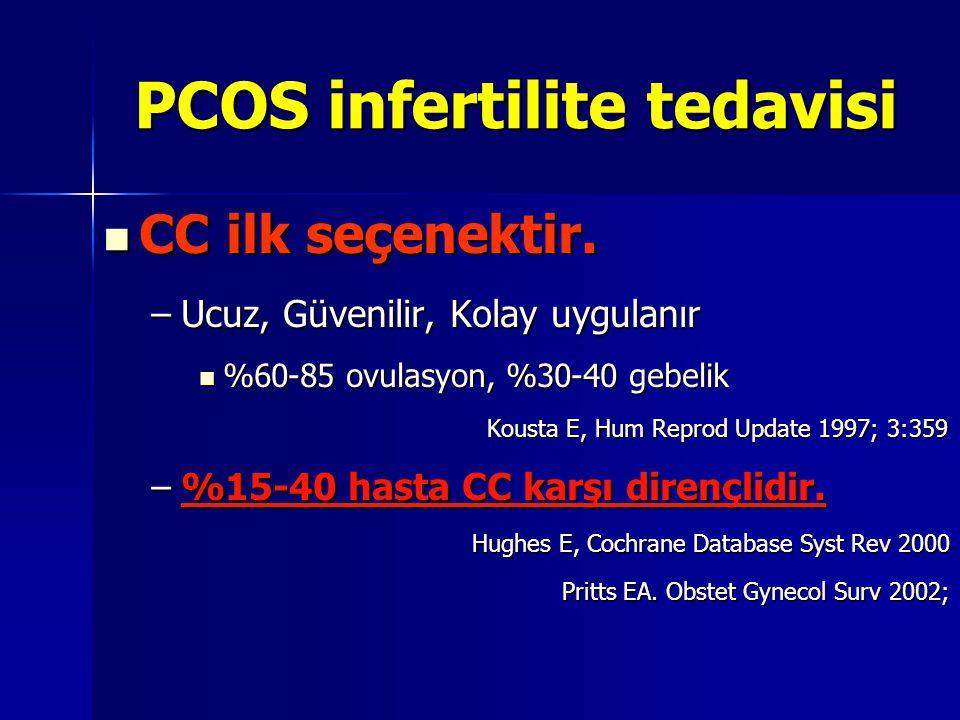 PCOS infertilite tedavisi  CC ilk seçenektir. –Ucuz, Güvenilir, Kolay uygulanır  %60-85 ovulasyon, %30-40 gebelik Kousta E, Hum Reprod Update 1997;