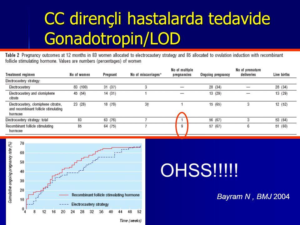 CC dirençli hastalarda tedavide Gonadotropin/LOD Bayram N, BMJ 2004 OHSS!!!!!