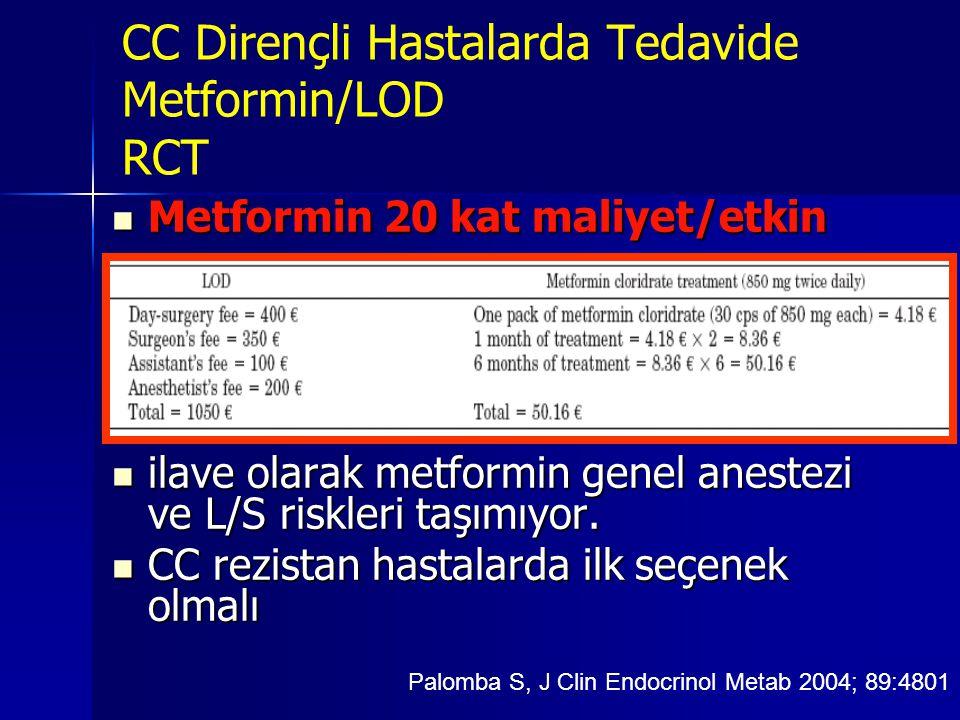  Metformin 20 kat maliyet/etkin  ilave olarak metformin genel anestezi ve L/S riskleri taşımıyor.  CC rezistan hastalarda ilk seçenek olmalı CC Dir