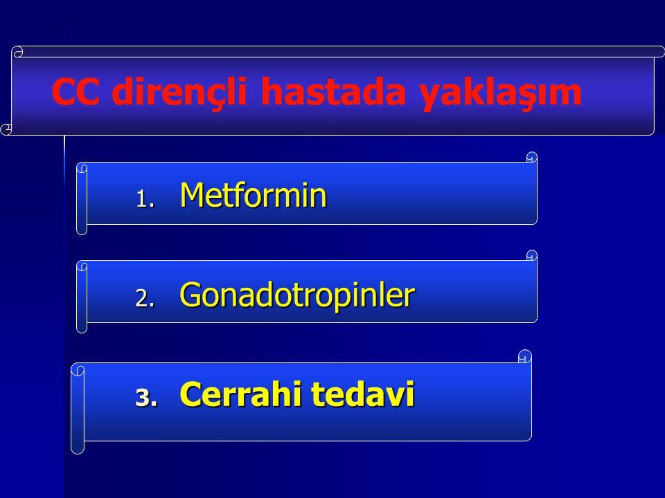 CC dirençli hastada yaklaşım 1. Metformin 2. Gonadotropinler 3. Cerrahi tedavi