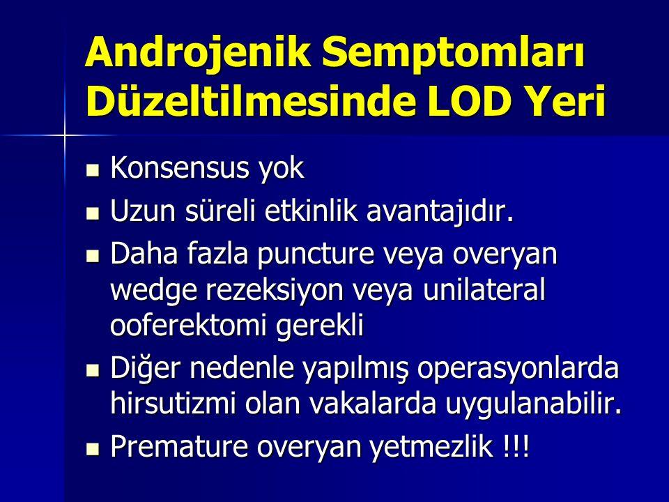 Androjenik Semptomları Düzeltilmesinde LOD Yeri  Konsensus yok  Uzun süreli etkinlik avantajıdır.  Daha fazla puncture veya overyan wedge rezeksiyo