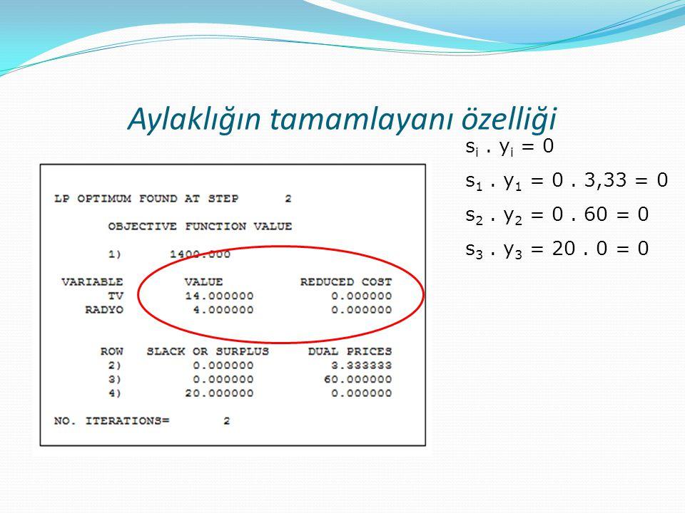Aylaklığın tamamlayanı özelliği s i. y i = 0 s 1. y 1 = 0. 3,33 = 0 s 2. y 2 = 0. 60 = 0 s 3. y 3 = 20. 0 = 0