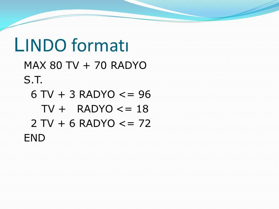 L INDO formatı MAX 80 TV + 70 RADYO S.T. 6 TV + 3 RADYO <= 96 TV + RADYO <= 18 2 TV + 6 RADYO <= 72 END
