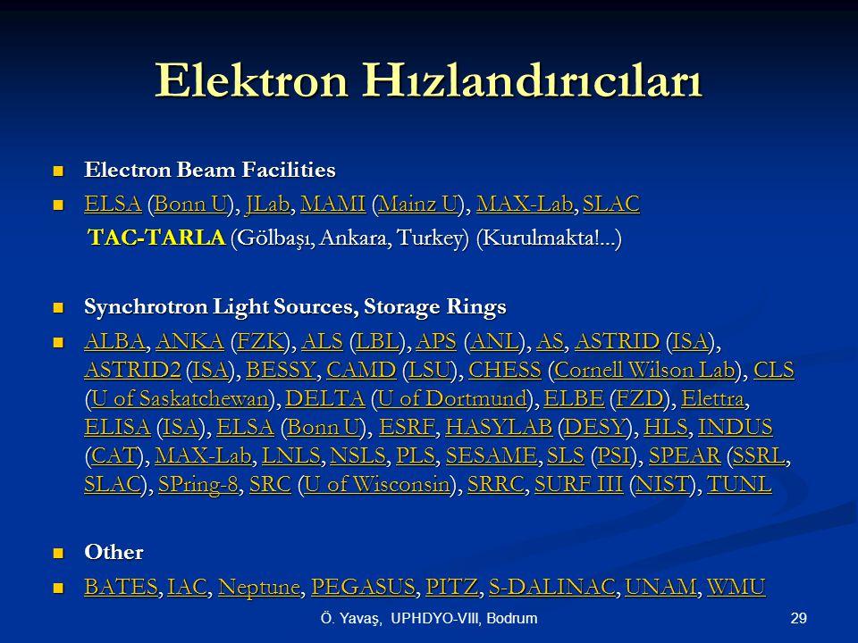 Elektron Hızlandırıcıları  Electron Beam Facilities  ELSA (Bonn U), JLab, MAMI (Mainz U), MAX-Lab, SLAC ELSABonn UJLabMAMIMainz UMAX-LabSLAC ELSABon