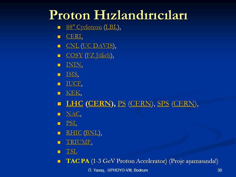Proton Hızlandırıcıları  88