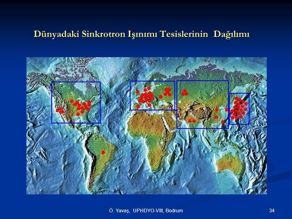 34Ö. Yavaş, UPHDYO-VIII, Bodrum Dünyadaki Sinkrotron Işınımı Tesislerinin Dağılımı