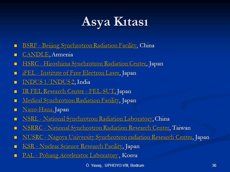Asya Kıtası  BSRF - Beijing Synchrotron Radiation Facility, China  BSRF - Beijing Synchrotron Radiation Facility, China BSRF - Beijing Synchrotron R