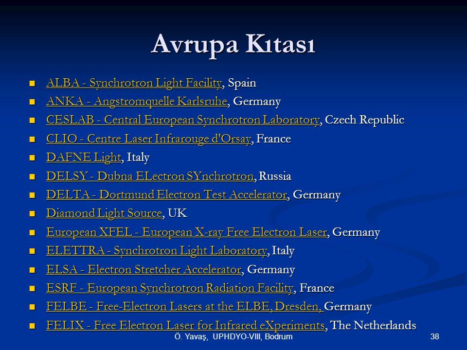 Avrupa Kıtası  ALBA - Synchrotron Light Facility, Spain  ALBA - Synchrotron Light Facility, Spain ALBA - Synchrotron Light Facility ALBA - Synchrotr