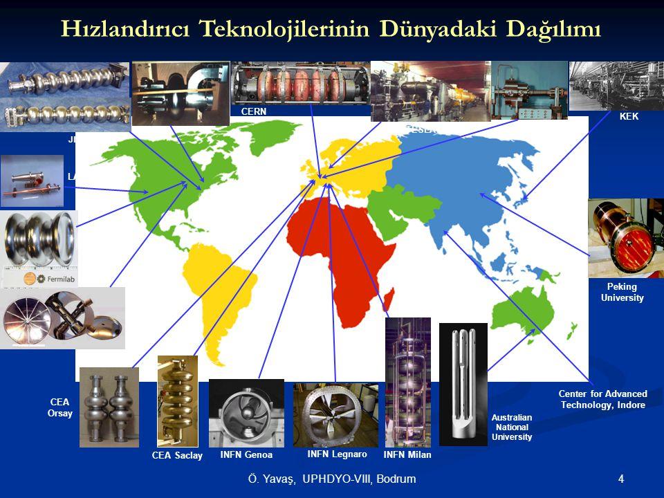 4Ö. Yavaş, UPHDYO-VIII, Bodrum Hızlandırıcı Teknolojilerinin Dünyadaki Dağılımı CEA Orsay KEK LANL INFN Legnaro INFN Genoa INFN Milan TU Darmstadt Pek