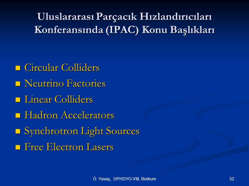 52Ö. Yavaş, UPHDYO-VIII, Bodrum Uluslararası Parçacık Hızlandırıcıları Konferansında (IPAC) Konu Başlıkları  Circular Colliders  Neutrino Factories