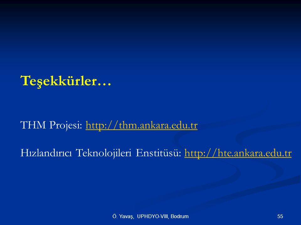 55Ö. Yavaş, UPHDYO-VIII, Bodrum Teşekkürler… THM Projesi: http://thm.ankara.edu.trhttp://thm.ankara.edu.tr Hızlandırıcı Teknolojileri Enstitüsü: http:
