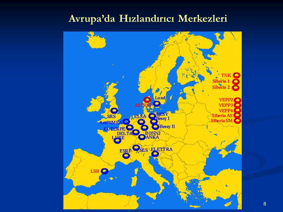 Elektron Hızlandırıcıları  Electron Beam Facilities  ELSA (Bonn U), JLab, MAMI (Mainz U), MAX-Lab, SLAC ELSABonn UJLabMAMIMainz UMAX-LabSLAC ELSABonn UJLabMAMIMainz UMAX-LabSLAC TAC-TARLA (Gölbaşı, Ankara, Turkey) (Kurulmakta!...) TAC-TARLA (Gölbaşı, Ankara, Turkey) (Kurulmakta!...)  Synchrotron Light Sources, Storage Rings  ALBA, ANKA (FZK), ALS (LBL), APS (ANL), AS, ASTRID (ISA), ASTRID2 (ISA), BESSY, CAMD (LSU), CHESS (Cornell Wilson Lab), CLS (U of Saskatchewan), DELTA (U of Dortmund), ELBE (FZD), Elettra, ELISA (ISA), ELSA (Bonn U), ESRF, HASYLAB (DESY), HLS, INDUS (CAT), MAX-Lab, LNLS, NSLS, PLS, SESAME, SLS (PSI), SPEAR (SSRL, SLAC), SPring-8, SRC (U of Wisconsin), SRRC, SURF III (NIST), TUNL ALBAANKAFZKALSLBLAPSANLASASTRIDISA ASTRID2ISABESSYCAMDLSUCHESSCornell Wilson LabCLSU of SaskatchewanDELTAU of DortmundELBEFZDElettra ELISAISAELSABonn UESRFHASYLABDESYHLSINDUSCATMAX-LabLNLSNSLSPLSSESAMESLSPSISPEARSSRL SLACSPring-8SRCU of WisconsinSRRCSURF IIINISTTUNL ALBAANKAFZKALSLBLAPSANLASASTRIDISA ASTRID2ISABESSYCAMDLSUCHESSCornell Wilson LabCLSU of SaskatchewanDELTAU of DortmundELBEFZDElettra ELISAISAELSABonn UESRFHASYLABDESYHLSINDUSCATMAX-LabLNLSNSLSPLSSESAMESLSPSISPEARSSRL SLACSPring-8SRCU of WisconsinSRRCSURF IIINISTTUNL  Other  BATES, IAC, Neptune, PEGASUS, PITZ, S-DALINAC, UNAM, WMU BATESIACNeptunePEGASUSPITZS-DALINACUNAMWMU BATESIACNeptunePEGASUSPITZS-DALINACUNAMWMU 29Ö.