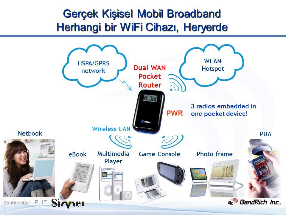 P. 17 Gerçek Kişisel Mobil Broadband Herhangi bir WiFi Cihazı, Heryerde WLAN Hotspot HSPA/GPRS network Photo frame Netbook Game Console Multimedia Pla