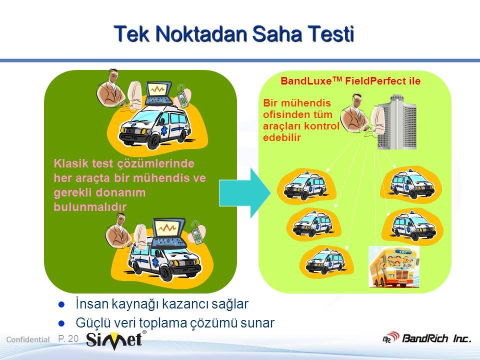 P. 20 Klasik test çözümlerinde her araçta bir mühendis ve gerekli donanım bulunmalıdır Tek Noktadan Saha Testi  İnsan kaynağı kazancı sağlar  Güçlü