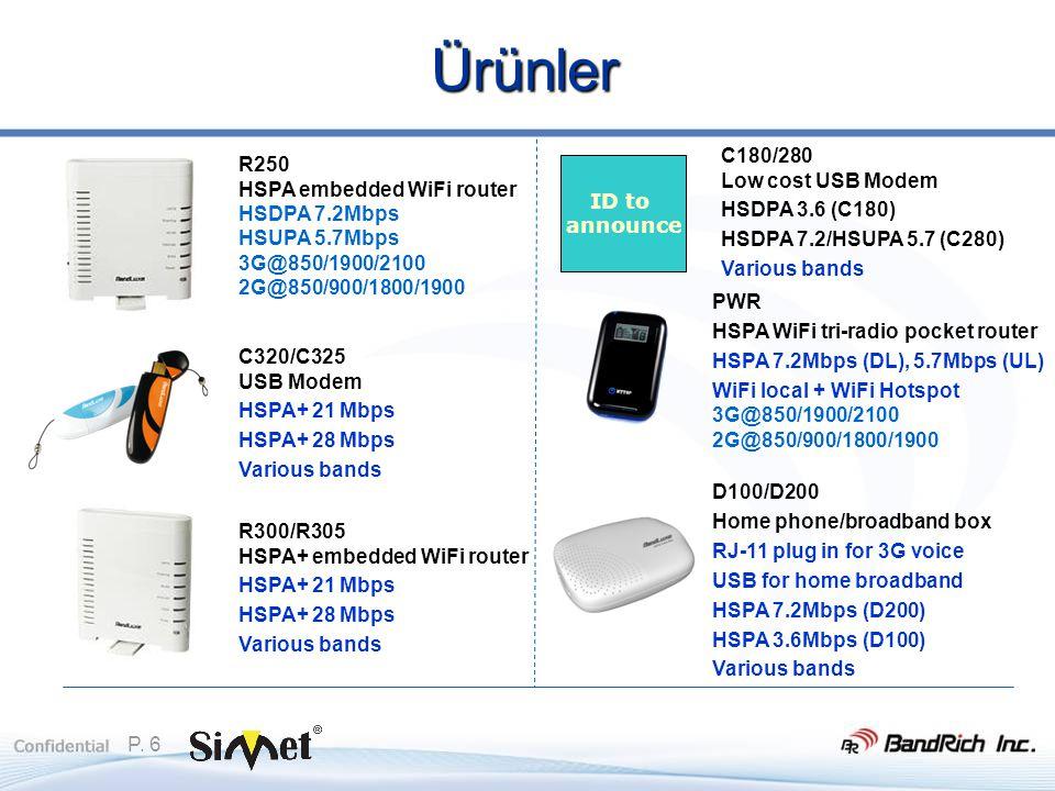 P. 6 Ürünler R250 HSPA embedded WiFi router HSDPA 7.2Mbps HSUPA 5.7Mbps 3G@850/1900/2100 2G@850/900/1800/1900 C320/C325 USB Modem HSPA+ 21 Mbps HSPA+