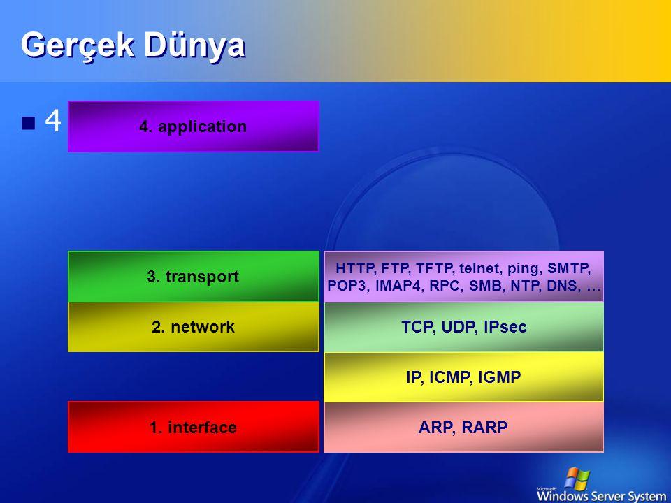 OSI model 1. physical 2. link 3. network 4. transport 5. session 6. presentation 7. application