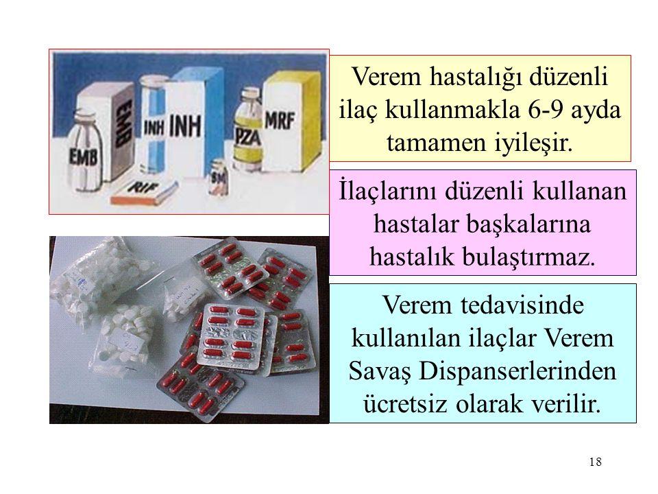 18 İlaçlarını düzenli kullanan hastalar başkalarına hastalık bulaştırmaz. Verem tedavisinde kullanılan ilaçlar Verem Savaş Dispanserlerinden ücretsiz
