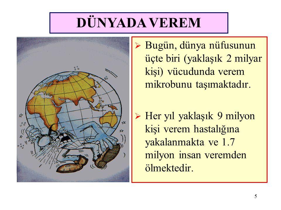 6 TÜRKİYE'DE VEREM Kayıtlara göre Türkiye'de her yıl yaklaşık 18 bin kişi verem hastalığına yakalanmaktadır.