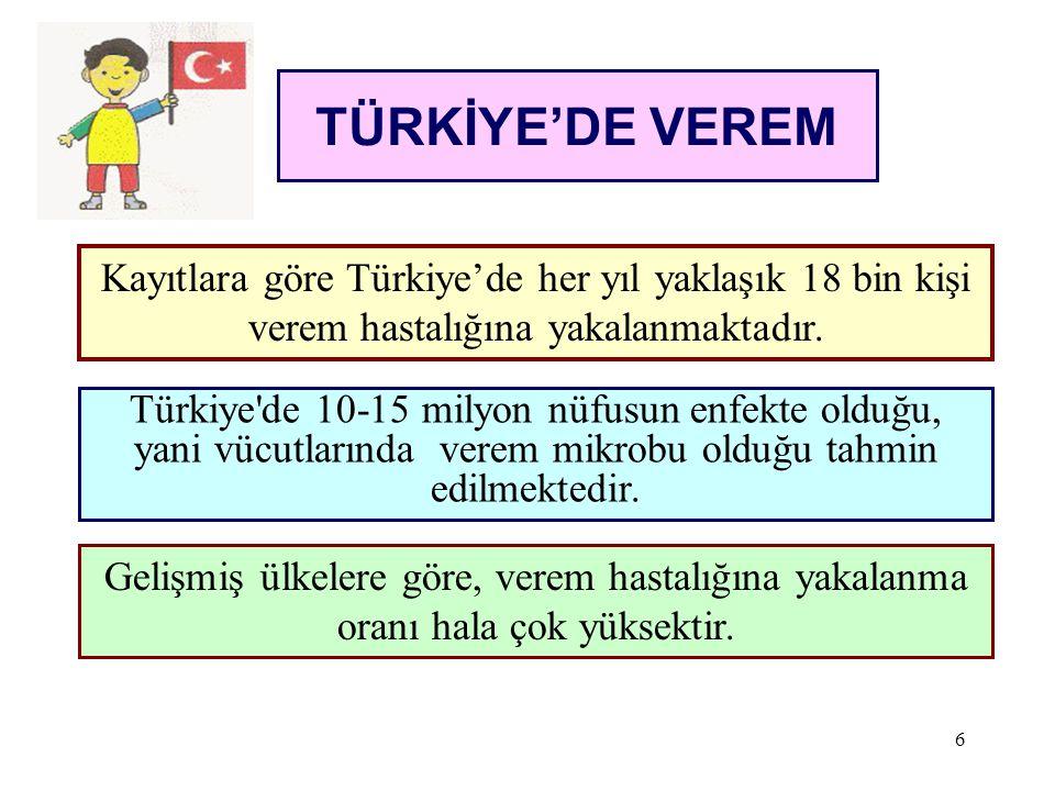 6 TÜRKİYE'DE VEREM Kayıtlara göre Türkiye'de her yıl yaklaşık 18 bin kişi verem hastalığına yakalanmaktadır. Türkiye'de 10-15 milyon nüfusun enfekte o