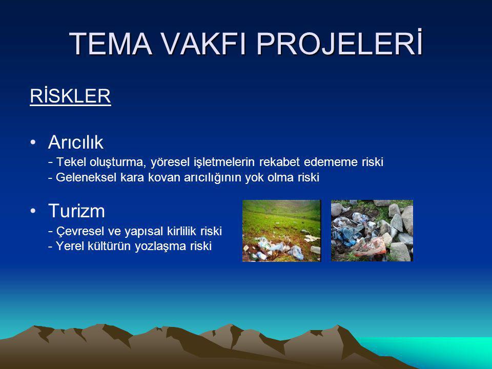 GEF-II/BİYOSFER PROJESİ •GEF-II/BİYOSFER GELİŞİM SÜRECİ - 1998: Efeler ve Gorgit TKA.