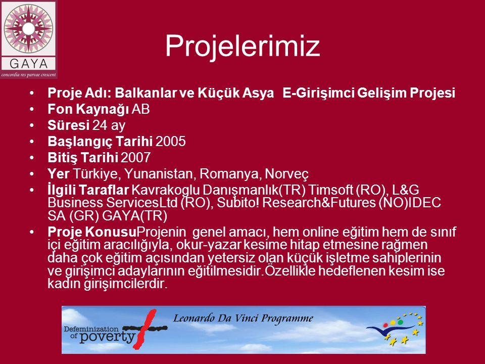Projelerimiz •Proje Adı: Balkanlar ve Küçük Asya E-Girişimci Gelişim Projesi •Fon Kaynağı AB •Süresi 24 ay •Başlangıç Tarihi 2005 •Bitiş Tarihi 2007 •Yer Türkiye, Yunanistan, Romanya, Norveç •İlgili Taraflar Kavrakoglu Danışmanlık(TR) Timsoft (RO), L&G Business ServicesLtd (RO), Subito.