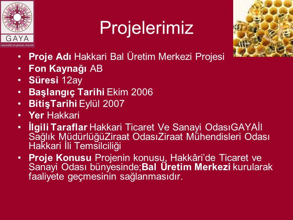 Projelerimiz •Proje Adı Hakkari Bal Üretim Merkezi Projesi •Fon Kaynağı AB •Süresi 12ay •Başlangıç Tarihi Ekim 2006 •BitişTarihi Eylül 2007 •Yer Hakkari •İlgili Taraflar Hakkari Ticaret Ve Sanayi OdasıGAYAİl Sağlık MüdürlüğüZiraat OdasıZiraat Mühendisleri Odası Hakkari İli Temsilciliği •Proje Konusu Projenin konusu, Hakkâri'de Ticaret ve Sanayi Odası bünyesinde;Bal Üretim Merkezi kurularak faaliyete geçmesinin sağlanmasıdır.