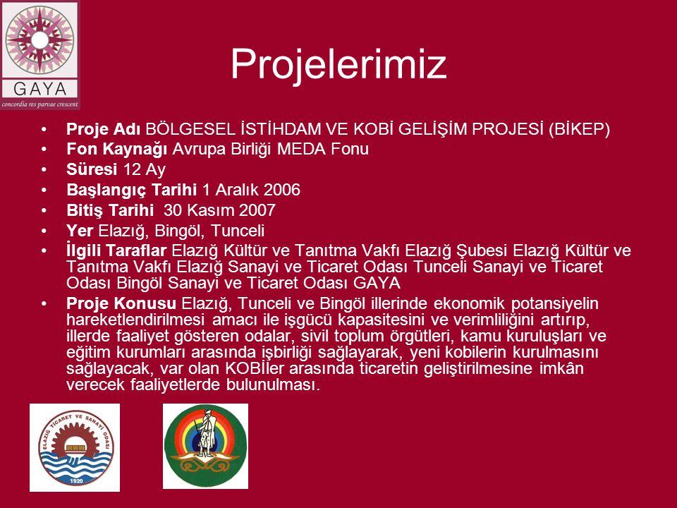 Projelerimiz •Proje Adı BÖLGESEL İSTİHDAM VE KOBİ GELİŞİM PROJESİ (BİKEP) •Fon Kaynağı Avrupa Birliği MEDA Fonu •Süresi 12 Ay •Başlangıç Tarihi 1 Aralık 2006 •Bitiş Tarihi 30 Kasım 2007 •Yer Elazığ, Bingöl, Tunceli •İlgili Taraflar Elazığ Kültür ve Tanıtma Vakfı Elazığ Şubesi Elazığ Kültür ve Tanıtma Vakfı Elazığ Sanayi ve Ticaret Odası Tunceli Sanayi ve Ticaret Odası Bingöl Sanayi ve Ticaret Odası GAYA •Proje Konusu Elazığ, Tunceli ve Bingöl illerinde ekonomik potansiyelin hareketlendirilmesi amacı ile işgücü kapasitesini ve verimliliğini artırıp, illerde faaliyet gösteren odalar, sivil toplum örgütleri, kamu kuruluşları ve eğitim kurumları arasında işbirliği sağlayarak, yeni kobilerin kurulmasını sağlayacak, var olan KOBİler arasında ticaretin geliştirilmesine imkân verecek faaliyetlerde bulunulması.