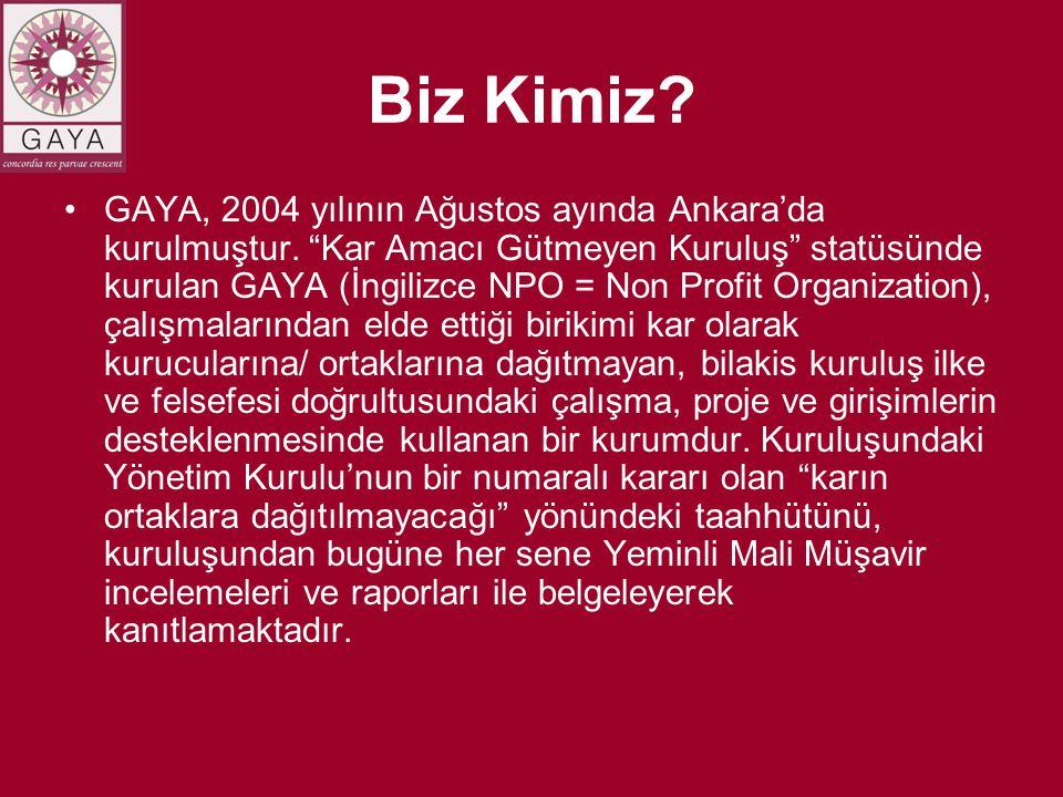 """Biz Kimiz? •GAYA, 2004 yılının Ağustos ayında Ankara'da kurulmuştur. """"Kar Amacı Gütmeyen Kuruluş"""" statüsünde kurulan GAYA (İngilizce NPO = Non Profit"""