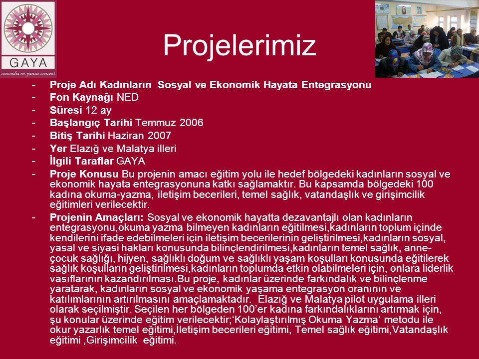 Projelerimiz -Proje Adı Kadınların Sosyal ve Ekonomik Hayata Entegrasyonu -Fon Kaynağı NED -Süresi 12 ay -Başlangıç Tarihi Temmuz 2006 -Bitiş Tarihi Haziran 2007 -Yer Elazığ ve Malatya illeri -İlgili Taraflar GAYA -Proje Konusu Bu projenin amacı eğitim yolu ile hedef bölgedeki kadınların sosyal ve ekonomik hayata entegrasyonuna katkı sağlamaktır.