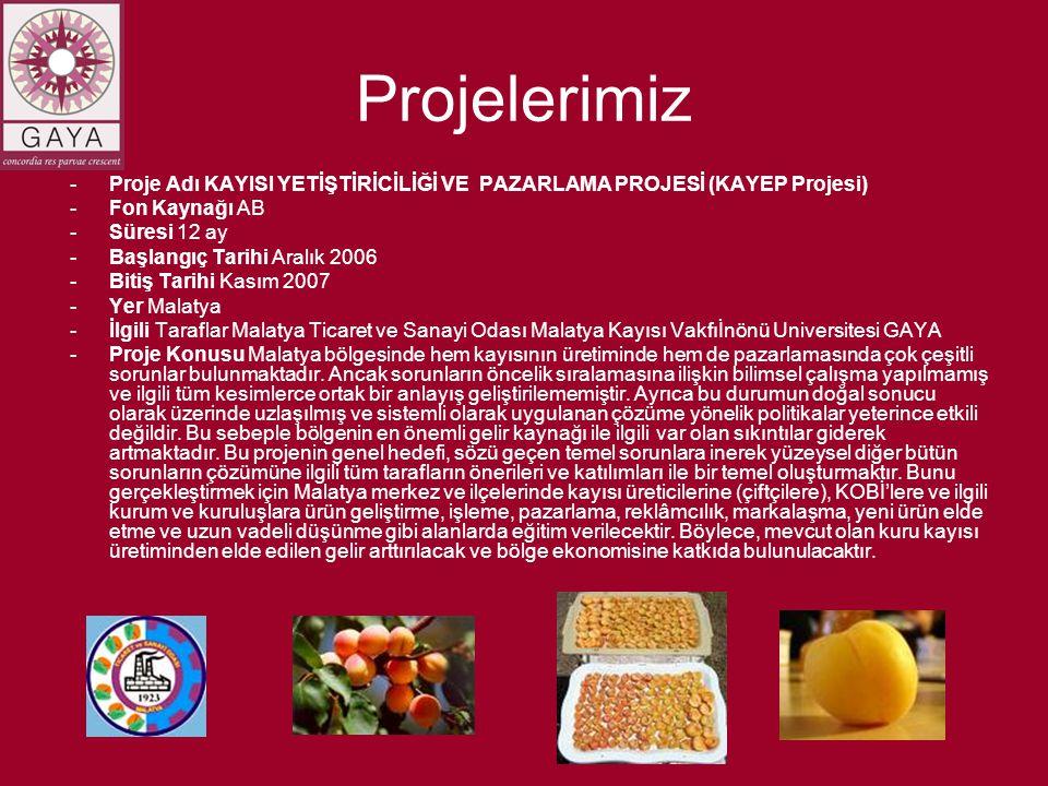 Projelerimiz -Proje Adı KAYISI YETİŞTİRİCİLİĞİ VE PAZARLAMA PROJESİ (KAYEP Projesi) -Fon Kaynağı AB -Süresi 12 ay -Başlangıç Tarihi Aralık 2006 -Bitiş Tarihi Kasım 2007 -Yer Malatya -İlgili Taraflar Malatya Ticaret ve Sanayi Odası Malatya Kayısı Vakfıİnönü Universitesi GAYA -Proje Konusu Malatya bölgesinde hem kayısının üretiminde hem de pazarlamasında çok çeşitli sorunlar bulunmaktadır.
