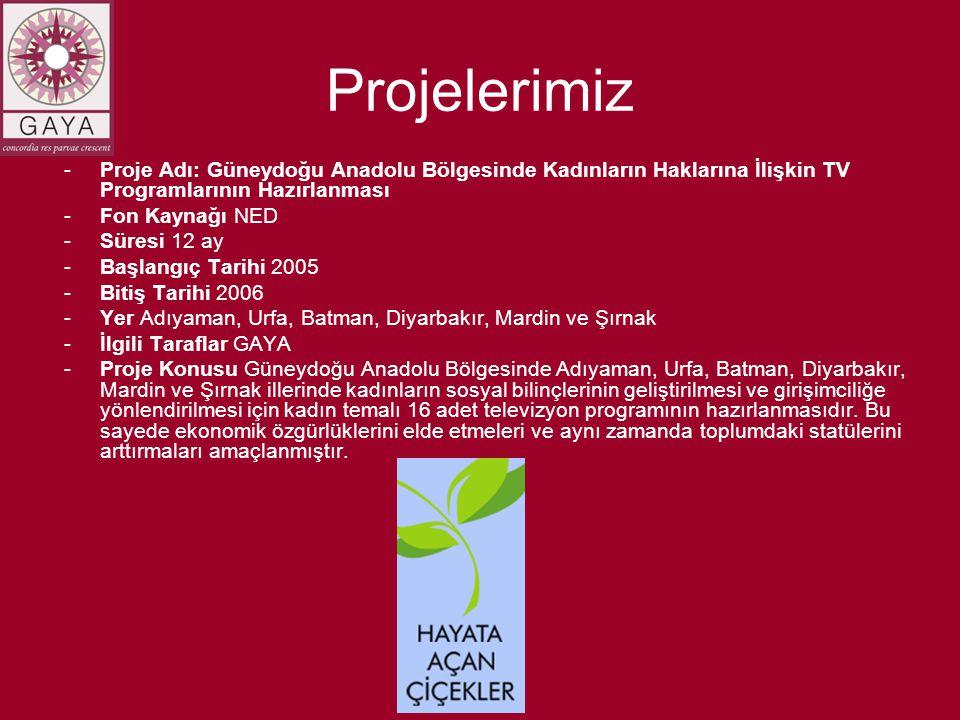 Projelerimiz -Proje Adı: Güneydoğu Anadolu Bölgesinde Kadınların Haklarına İlişkin TV Programlarının Hazırlanması -Fon Kaynağı NED -Süresi 12 ay -Başl