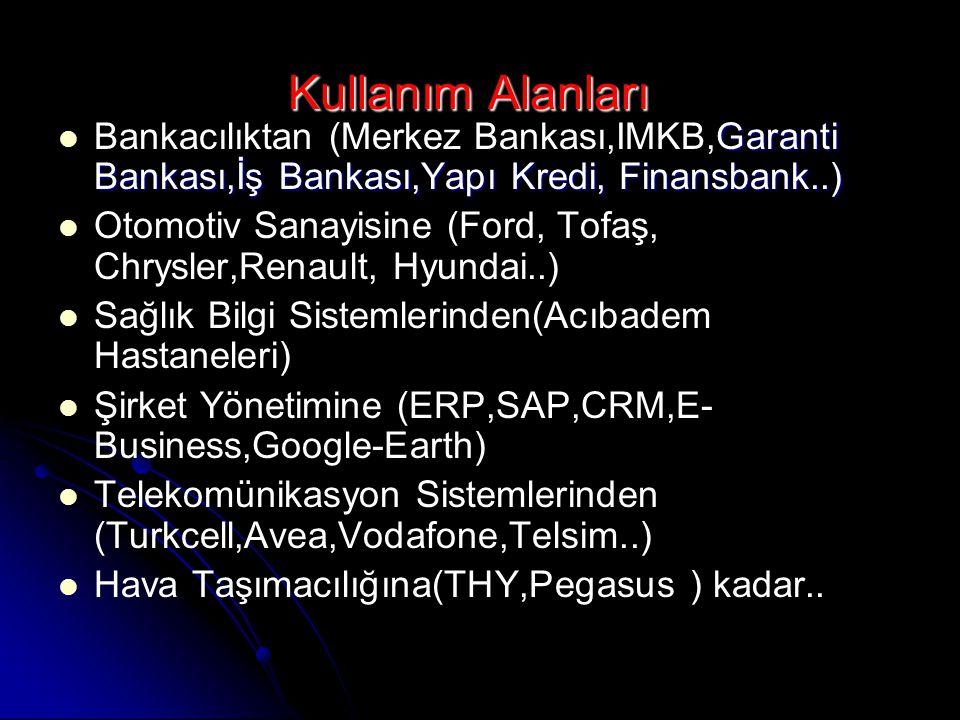 Kullanım Alanları  Garanti Bankası,İş Bankası,Yapı Kredi, Finansbank..)  Bankacılıktan (Merkez Bankası,IMKB,Garanti Bankası,İş Bankası,Yapı Kredi, F