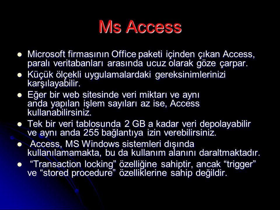 Ms Access  Microsoft firmasının Office paketi içinden çıkan Access, paralı veritabanları arasında ucuz olarak göze çarpar.  Küçük ölçekli uygulamala