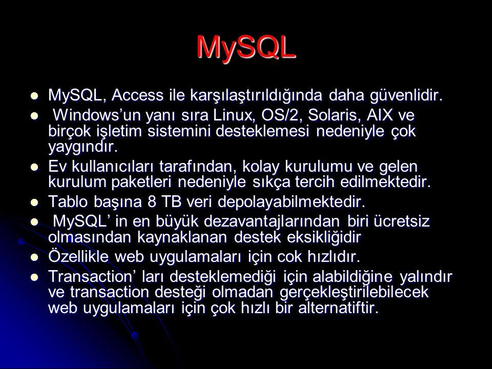MySQL  MySQL, Access ile karşılaştırıldığında daha güvenlidir.  Windows'un yanı sıra Linux, OS/2, Solaris, AIX ve birçok işletim sistemini desteklem