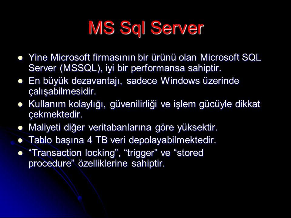 MS Sql Server  Yine Microsoft firmasının bir ürünü olan Microsoft SQL Server (MSSQL), iyi bir performansa sahiptir.  En büyük dezavantajı, sadece Wi