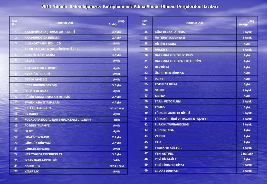 2011 Yılında Bakanlığımızca Kütüphanemiz Adına Abone Olunan Dergilerden Bazıları Sıra No Derginin Adı Çıkış Aralığı 1 AKADEMİK ARAŞTIRMALAR DERGİSİ3 A