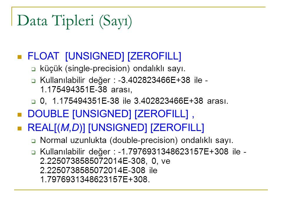 Data Tipleri (Sayı)   FLOAT [UNSIGNED] [ZEROFILL]  küçük (single-precision) ondalıklı sayı.  Kullanılabilir değer : -3.402823466E+38 ile - 1.17549