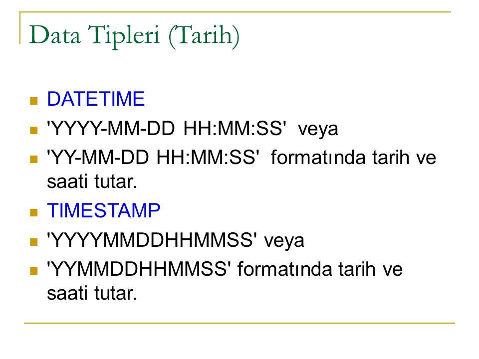 Data Tipleri (Tarih)   DATETIME  'YYYY-MM-DD HH:MM:SS' veya  'YY-MM-DD HH:MM:SS' formatında tarih ve saati tutar.  TIMESTAMP  'YYYYMMDDHHMMSS' v