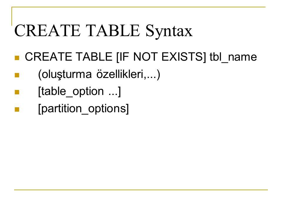 Oluşturma Özellikleri  colon_adı column_özelliği  [CONSTRAINT [symbol]] PRIMARY KEY [index_type] (index_col_name,...) [index_option...]  | {INDEX|KEY} [index_name] [index_type] (index_col_name,...) [index_option...] | [CONSTRAINT [symbol]] UNIQUE [INDEX|KEY] [index_name] [index_type] (index_col_name,...) [index_option...] |