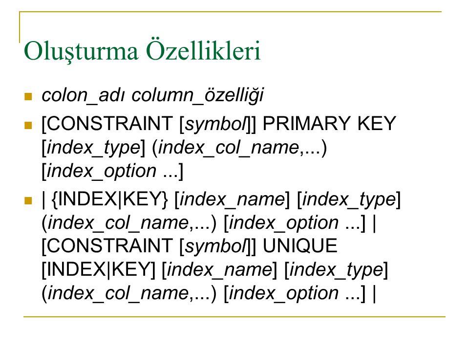 Oluşturma Özellikleri  colon_adı column_özelliği  [CONSTRAINT [symbol]] PRIMARY KEY [index_type] (index_col_name,...) [index_option...]  | {INDEX|K