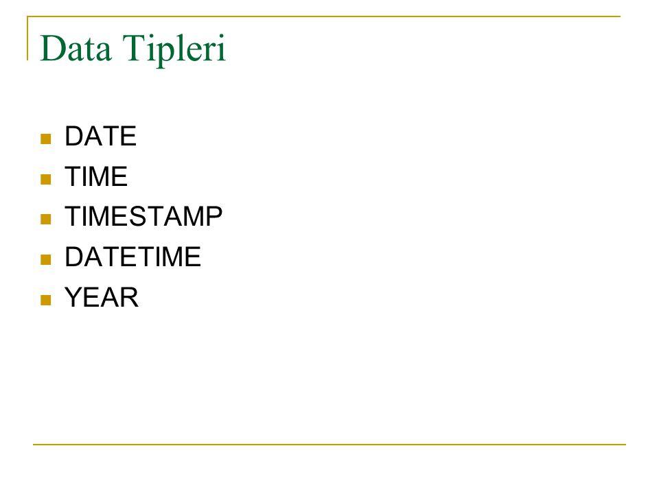Data Tipleri  CHAR(length) [CHARACTER SET charset_name] [COLLATE collation_name]  VARCHAR(length) [CHARACTER SET charset_name] [COLLATE collation_name]  TINYTEXT [BINARY] [CHARACTER SET charset_name] [COLLATE collation_name]  TEXT [BINARY] [CHARACTER SET charset_name] [COLLATE collation_name]  MEDIUMTEXT [BINARY] [CHARACTER SET charset_name] [COLLATE collation_name]  LONGTEXT [BINARY] [CHARACTER SET charset_name] [COLLATE collation_name]