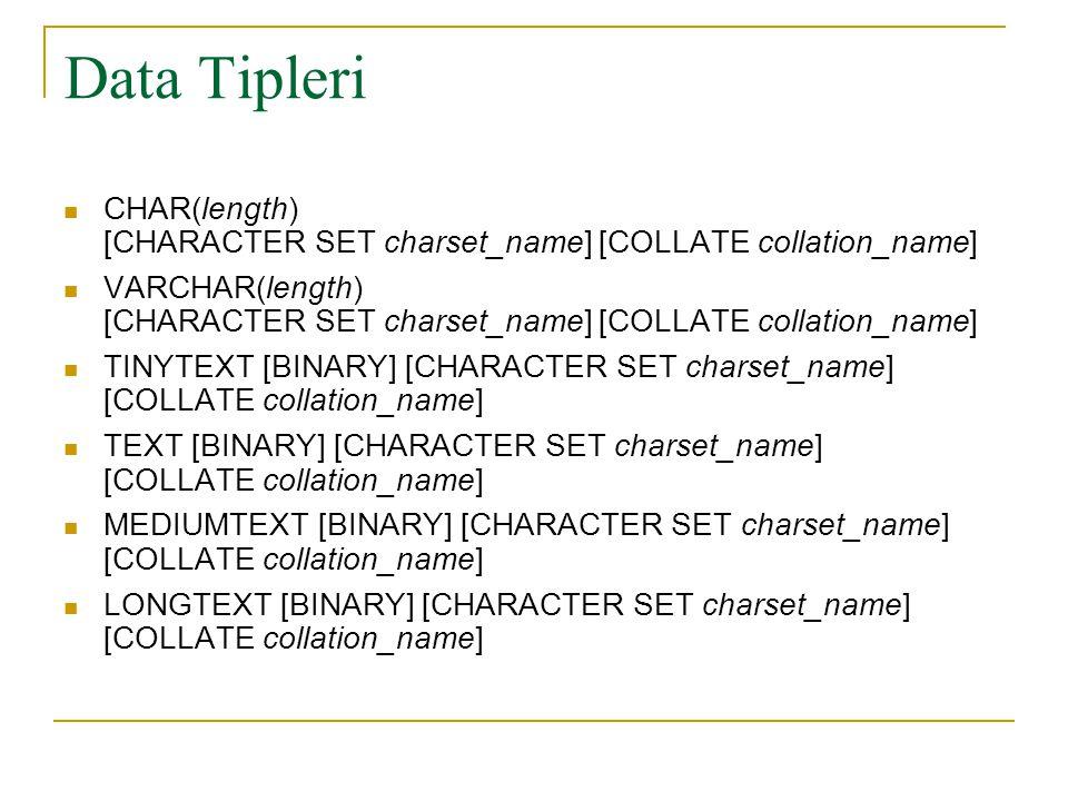 Data Tipleri  CHAR(length) [CHARACTER SET charset_name] [COLLATE collation_name]  VARCHAR(length) [CHARACTER SET charset_name] [COLLATE collation_na