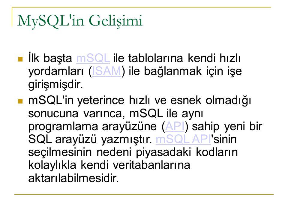 MySQL'in Gelişimi  İlk başta mSQL ile tablolarına kendi hızlı yordamları (ISAM) ile bağlanmak için işe girişmişdir.mSQLISAM  mSQL'in yeterince hızlı