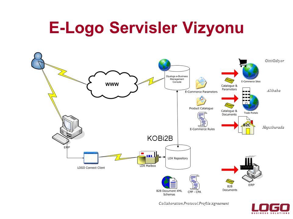 E-Logo Servisler Vizyonu KOBi2B Alibaba GittiGdiyor Hepsiburada Collaboration Protocol Profile/Agreement