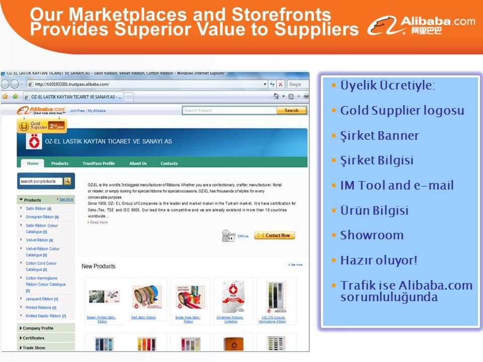  Üyelik Ücretiyle:  Gold Supplier logosu  Şirket Banner  Şirket Bilgisi  IM Tool and e-mail  Ürün Bilgisi  Showroom  Hazır oluyor.