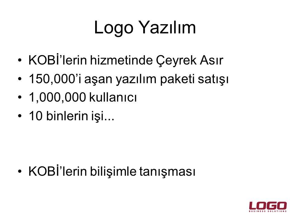 Logo Yazılım •KOBİ'lerin hizmetinde Çeyrek Asır •150,000'i aşan yazılım paketi satışı •1,000,000 kullanıcı •10 binlerin işi...