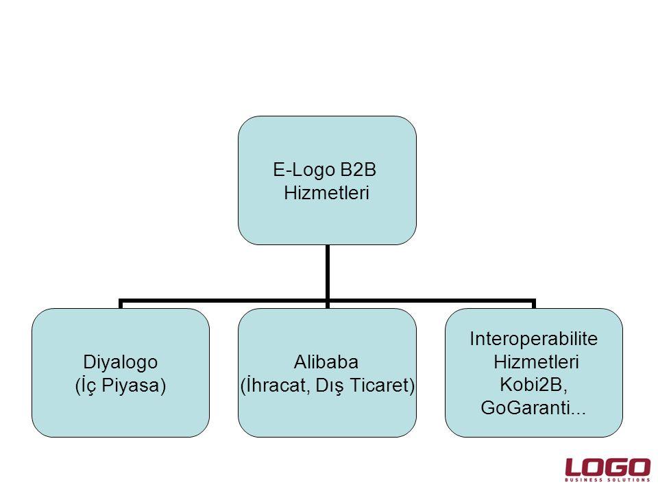 E-Logo B2B Hizmetleri Diyalogo (İç Piyasa) Alibaba (İhracat, Dış Ticaret) Interoperabilite Hizmetleri Kobi2B, GoGaranti...