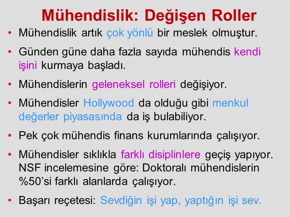 Mühendislik: Değişen Roller •Mühendislik artık çok yönlü bir meslek olmuştur. •Günden güne daha fazla sayıda mühendis kendi işini kurmaya başladı. •Mü