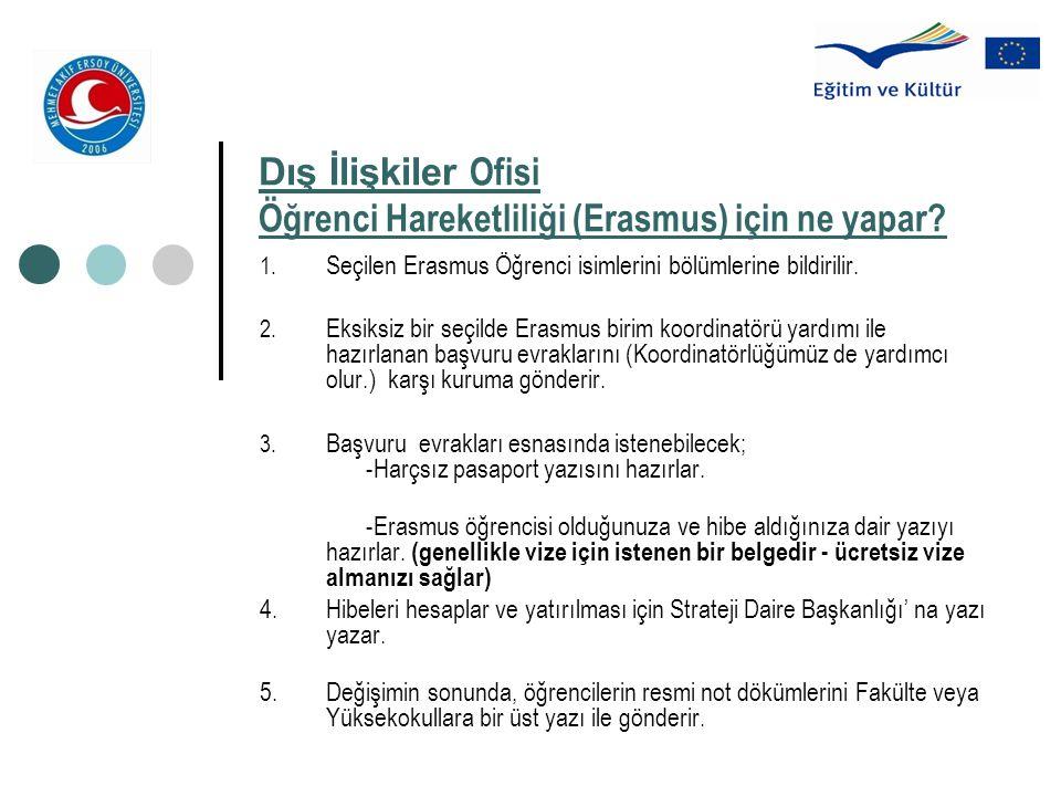 Dış İlişkiler Ofisi Öğrenci Hareketliliği (Erasmus) için ne yapar? 1. Seçilen Erasmus Öğrenci isimlerini bölümlerine bildirilir. 2. Eksiksiz bir seçil